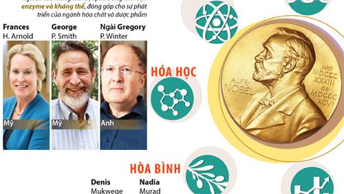 Toàn cảnh các chủ nhân Giải Nobel 2018