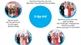 5 tập thể và 10 cá nhân nhận Giải thưởng Phụ nữ Việt Nam 2018