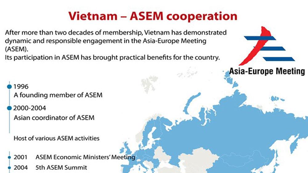 Vietnam - ASEM cooperation