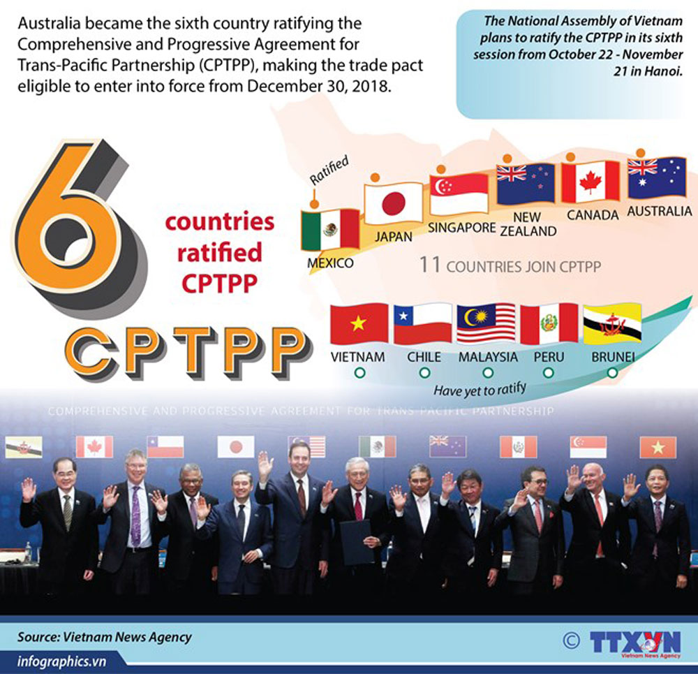 CPTPP, come into force, late 2018, economic growth, development and integration, comprehensive and progressive agreement