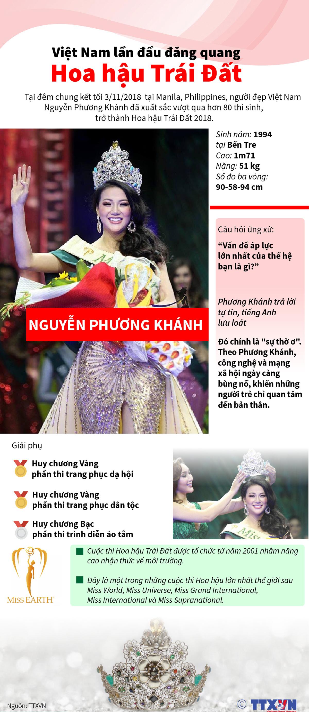 văn hóa - xã hội, Việt Nam, lần đầu đăng quang, hoa hậu trái đất