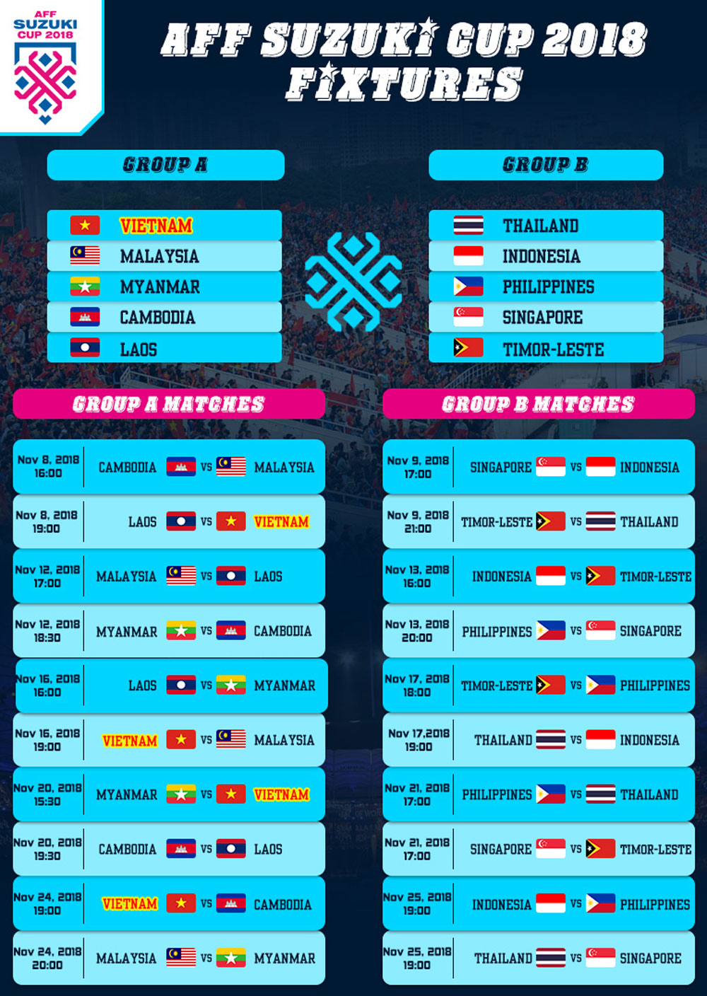 AFF, Suzuki Cup 2018, match schedule, AFF Championship, Southeast Asian teams, full schedule