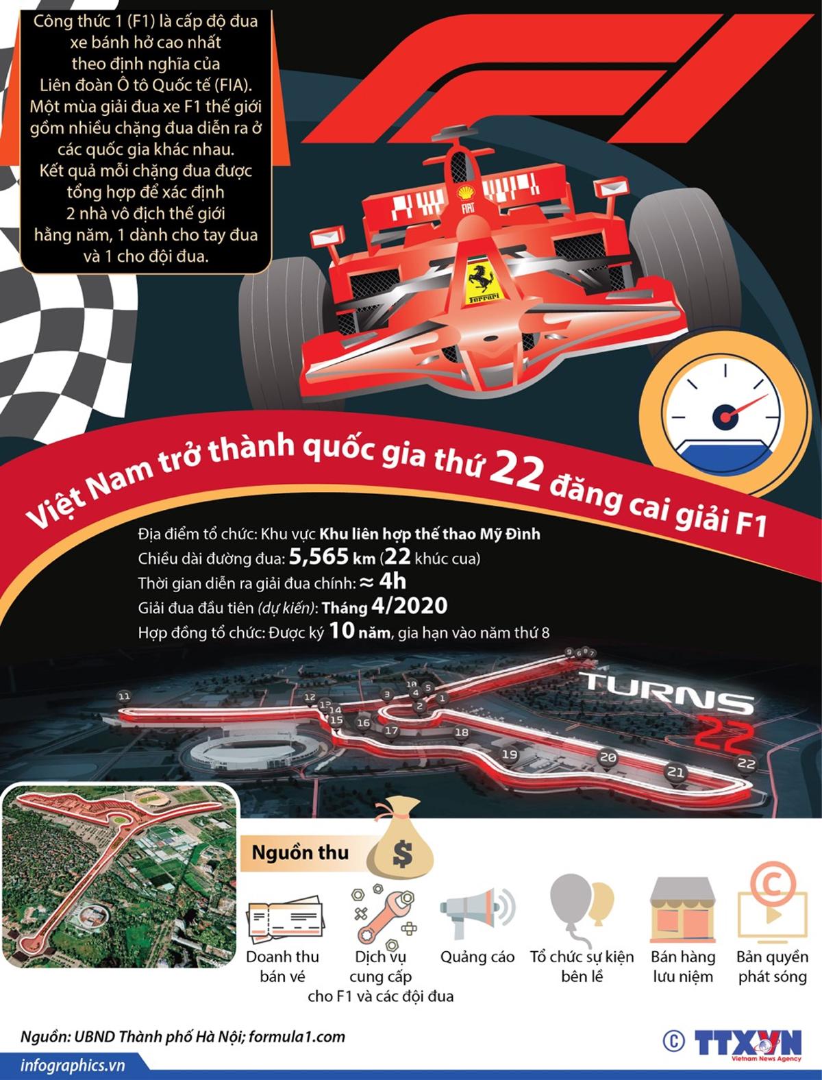 Xe ô tô, Giải đua ôtô công thức 1, F1, Tin quốc tế, Thời sự thế giới, Thông tin quốc tế, Tin tức mới nhất