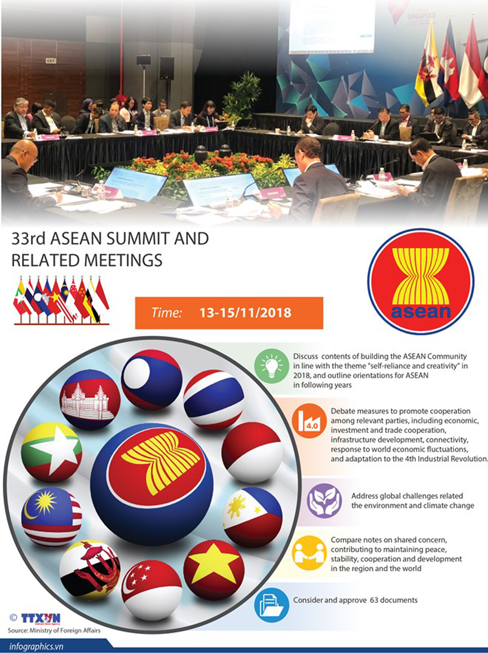 33rd ASEAN Summit, related meetings, self reliance, outline orientation, economic cooperation, world economic fluctuation