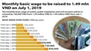 Monthly basic wage to be raised to 1.49 million VND on July 1, 2019
