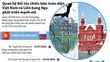 Quan hệ Đối tác chiến lược toàn diện Việt-Nga phát triển mạnh mẽ