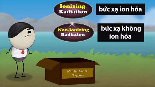 Điểm những nguồn bức xạ có hại cho sức khỏe con người