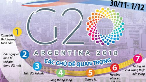 """Hội nghị thượng định G20 - """"cơ hội vàng"""" giải quyết các vấn đề """"nóng"""""""