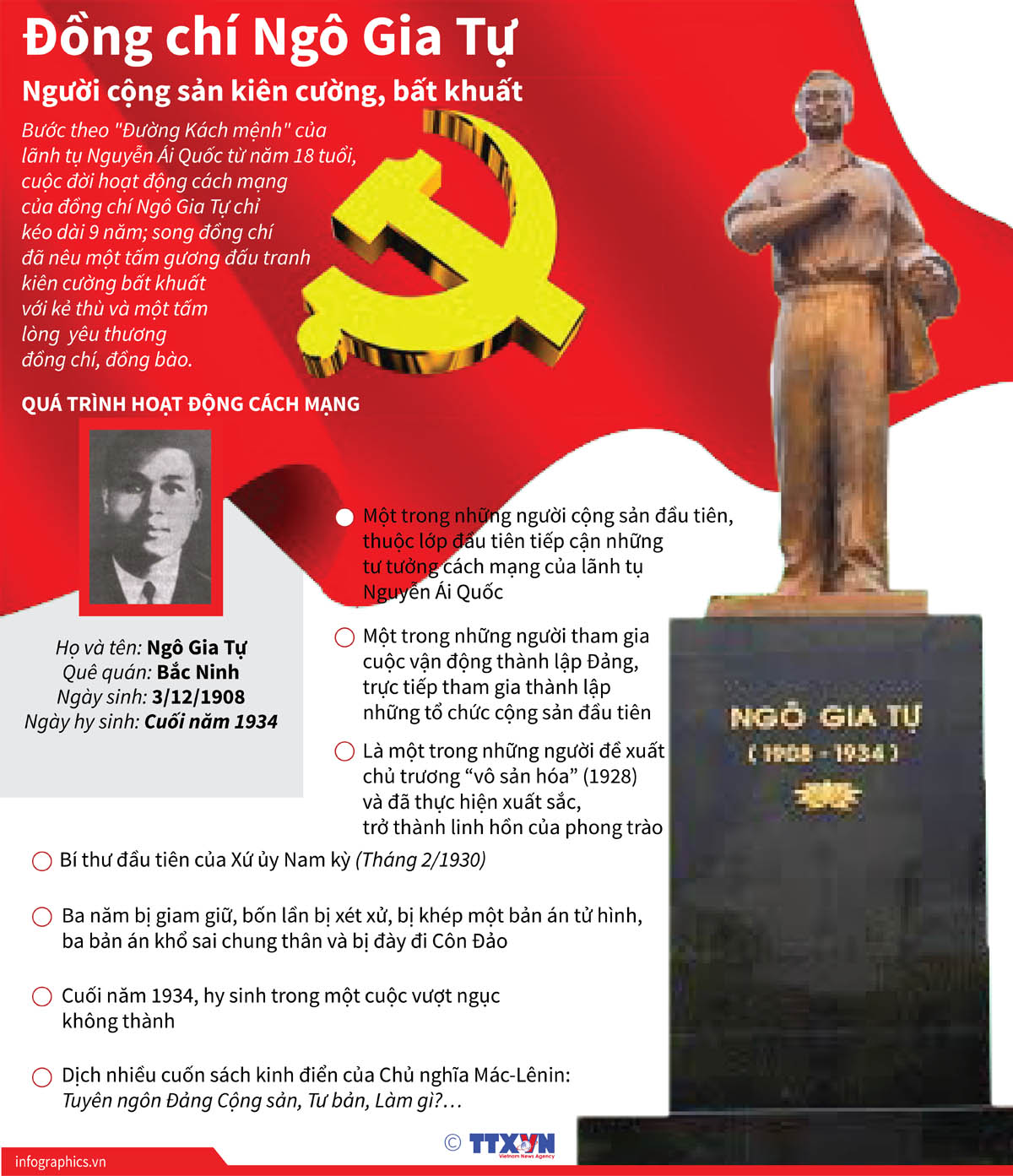 nhân vật, sự kiện, Ngô Gia Tự, người cộng sản, bất khuất, sự nghiệp cách mạng, thanh niên yêu nước, chiến sĩ cách mạng