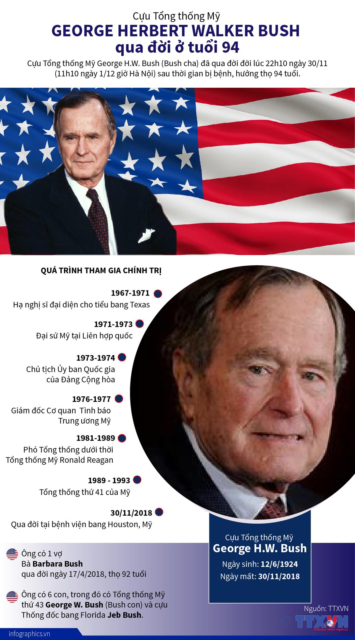 Cựu Tổng thống Mỹ George H.W. Bush, Bush, qua đời, Tổng thống thứ 41 của Mỹ, Mỹ, Bush cha, Bush con