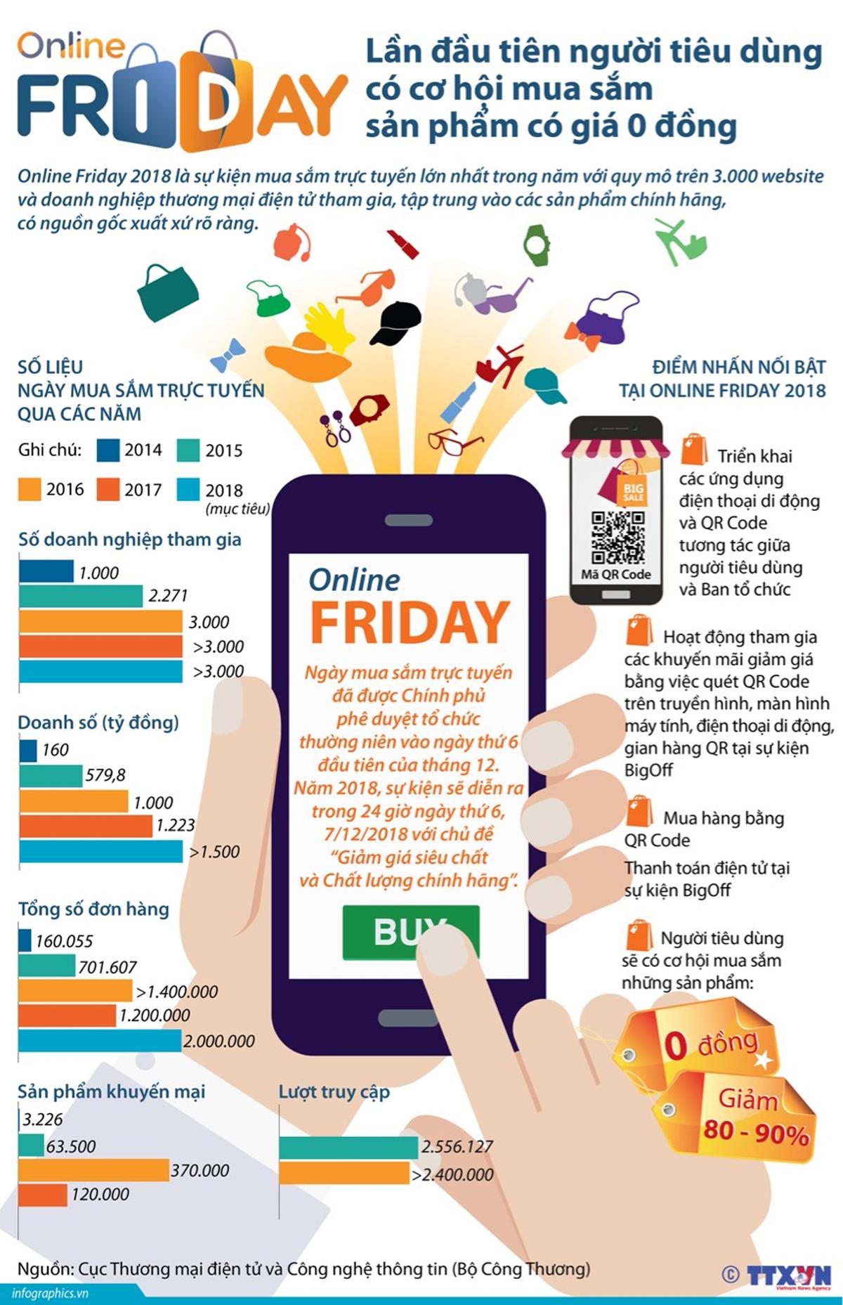 online friday, cơ hội mua sắm, sự kiện mua sắm, thương mại điện tử, sản phẩm chính hãng, nguồn gốc xuất xứ