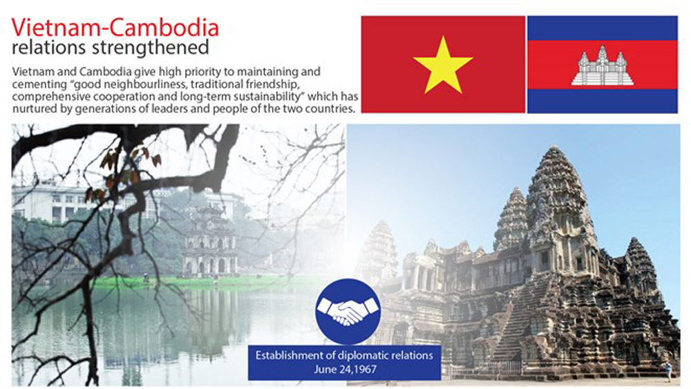 Vietnam-Cambodia relations strengthened