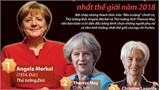 """""""Điểm danh"""" 10 phụ nữ quyền lực nhất thế giới năm 2018"""