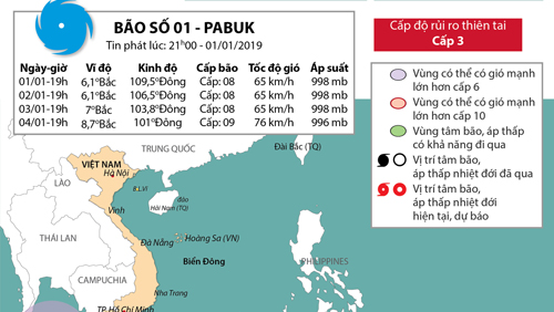Cơn bão số 1 năm 2019 trên Biển Đông