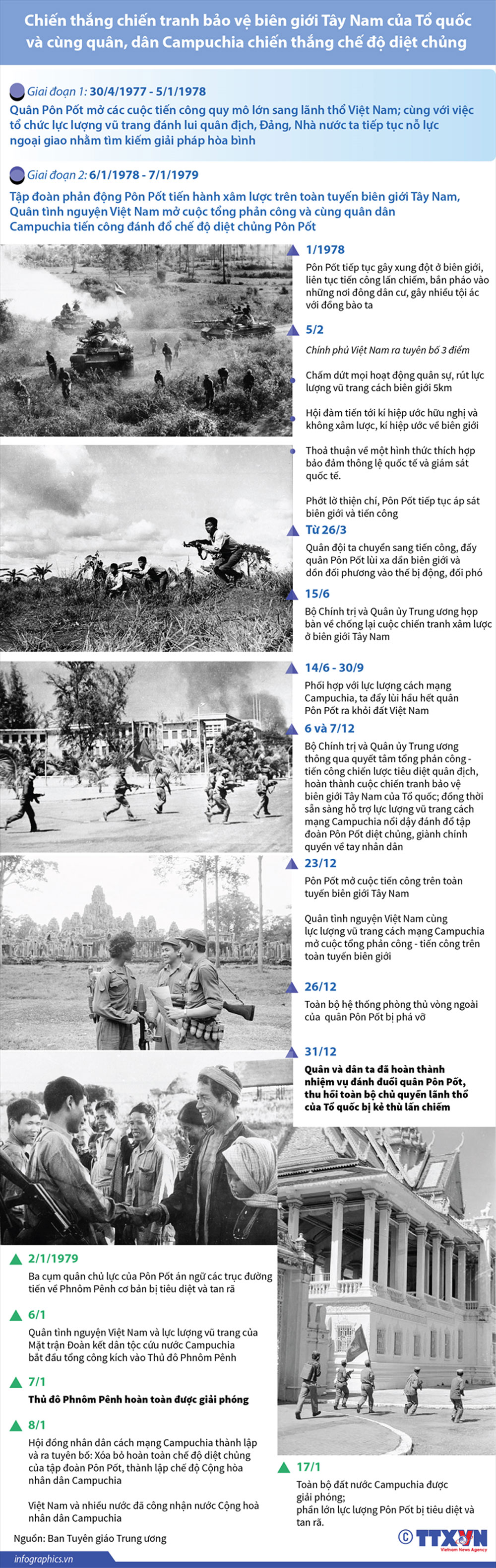 Chiến thắng chiến tranh bảo vệ biên giới Tây Nam, Campuchia, chiến thắng chế độ diệt chủng