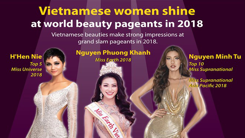Vietnamese women shine at world beauty pageants in 2018
