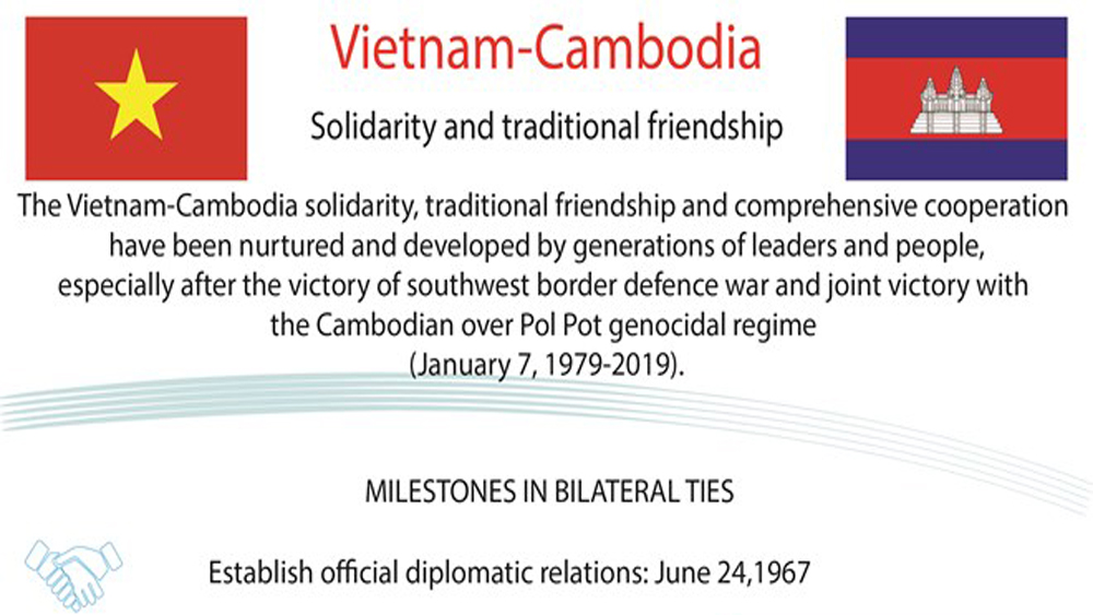 Vietnam-Cambodia solidarity and traditional friendship