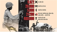 """40 năm nhìn lại hành trình """"Đội quân nhà Phật"""""""