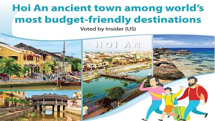 Hoi An ancient town among world's most budget-friendly destinations