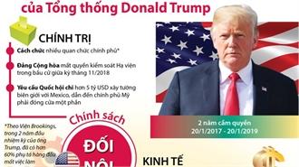 2 năm cầm quyền đầy biến động của Tổng thống Donald Trump