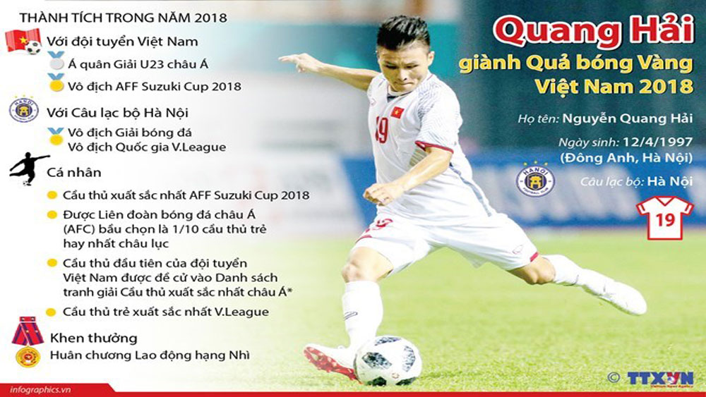 137 youths nominated for Vietnam Outstanding Young Faces Award 2018