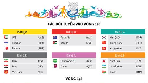 Qatar lần đầu tiên vô địch Asian Cup