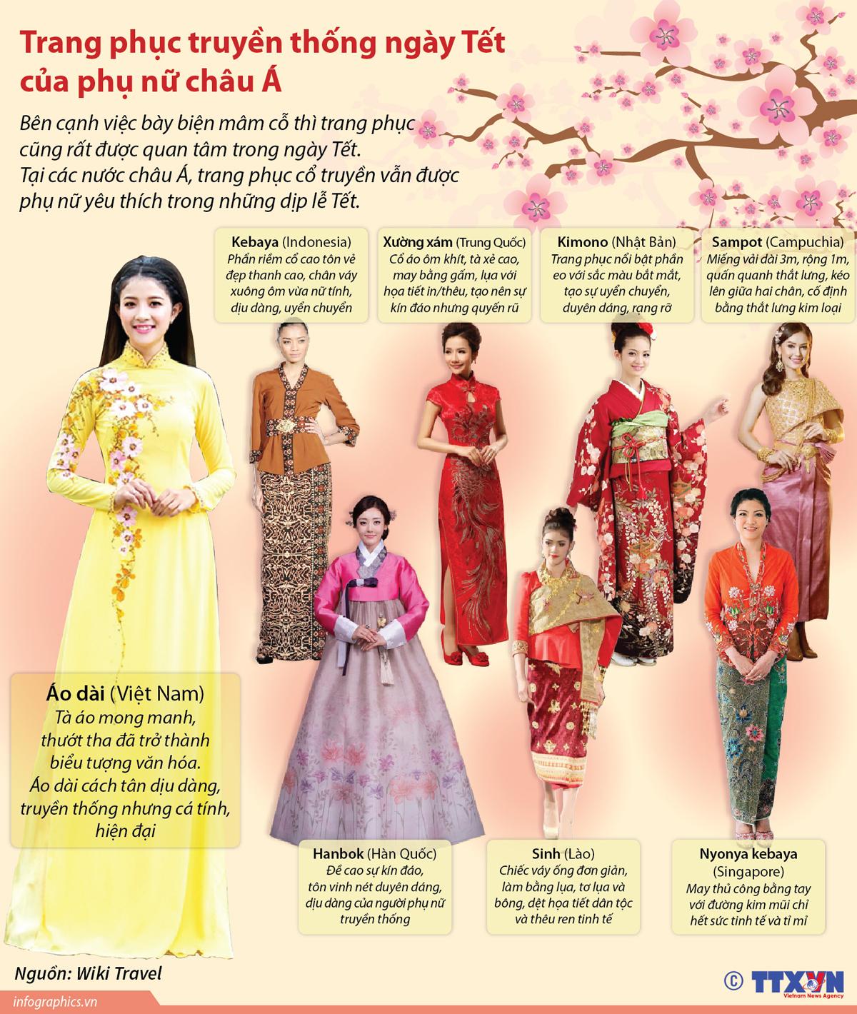trang phục truyền thống, tết, phụ nữ, châu á