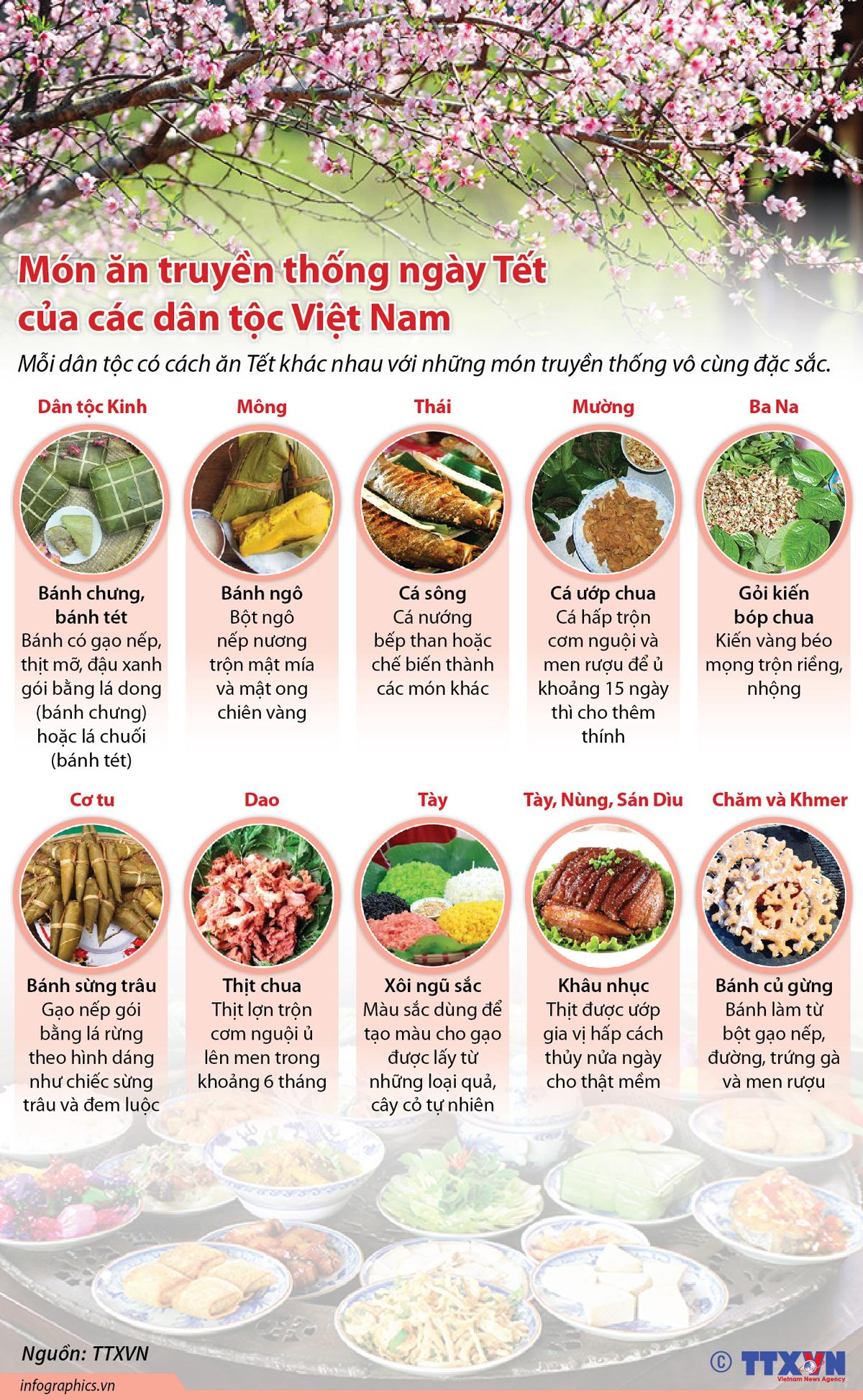 món ăn, truyền thống, ngày tết, dân tộc, việt nam