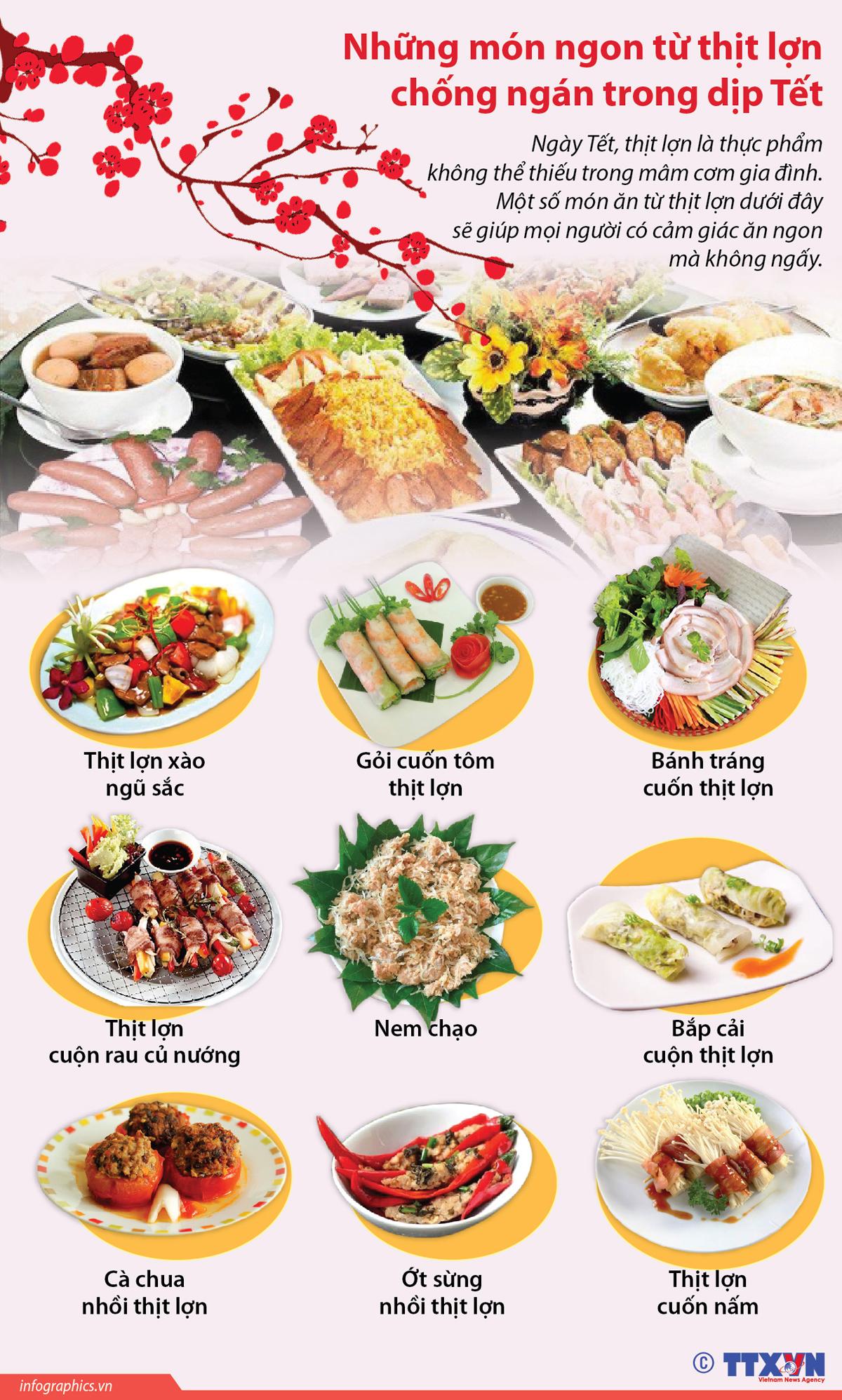 món ngon, thịt lợn, chống ngán, tết, thực phẩm, mâm cơm, gia đình