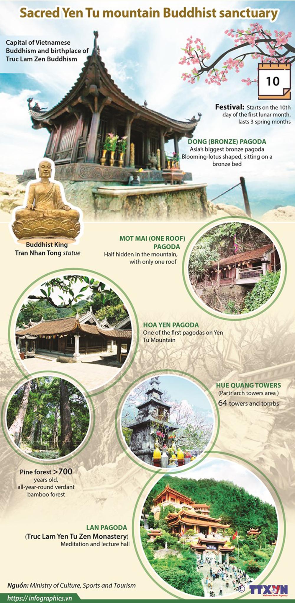 Yen Tu Mountain, Buddhist sanctuary, Bac Giang province, Hai Duong province, Tay Yen Tu, Quang Ninh province, popular destination