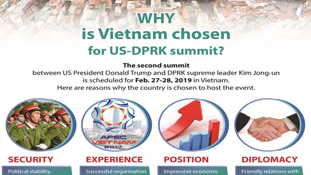 Why Vietnam for US-DPRK summit?