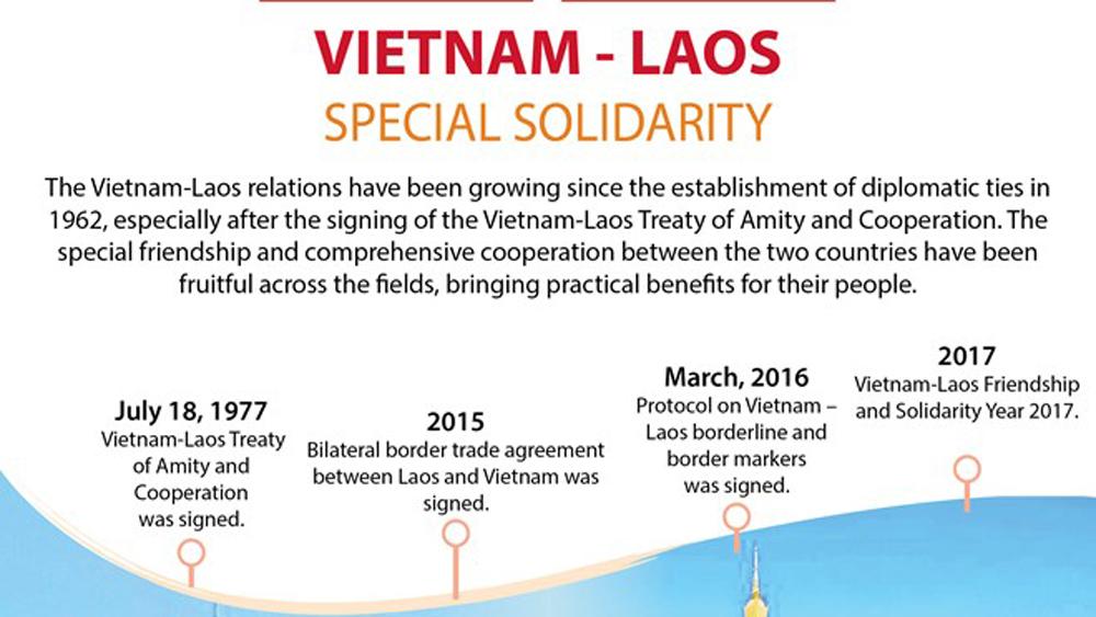 Vietnam - Laos' special solidarity