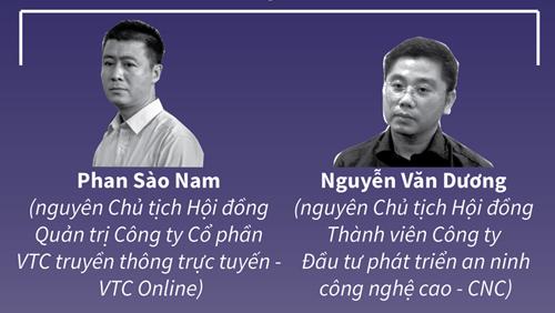 Ngày 5-3, sẽ xét xử phúc thẩm vụ đánh bạc nghìn tỷ ở Phú Thọ