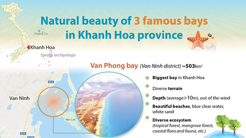Top three bays in Khanh Hoa