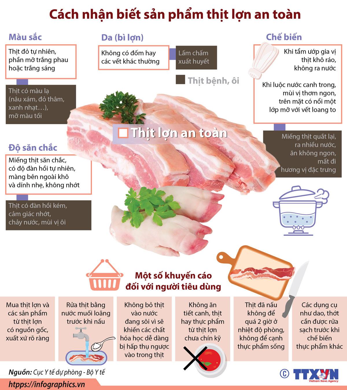 thịt lợn, an toàn, cách nhận biết, sản phẩm, dịch tả lợn, cách nhận biết sản phẩm