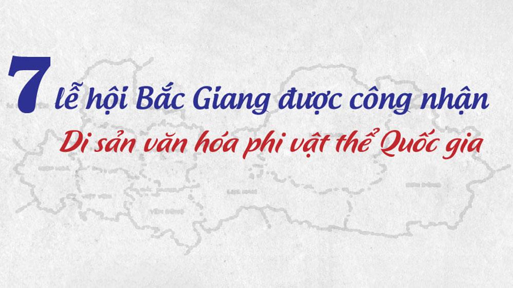 7 lễ hội Bắc Giang được công nhận di sản văn hóa phi vật thể Quốc gia