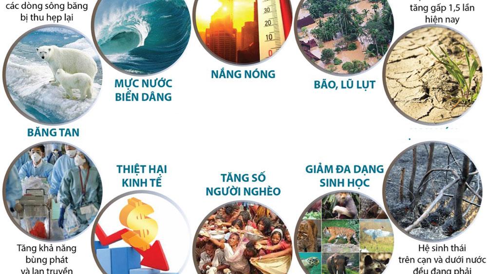 Những tác động nghiêm trọng do biến đổi khí hậu