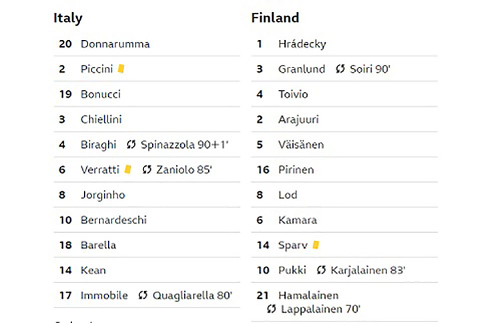 Italy, Phần Lan, vòng loại Euro 2020