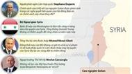 Phản ứng quốc tế việc Mỹ công nhận chủ quyền của Israel với Cao nguyên Golan