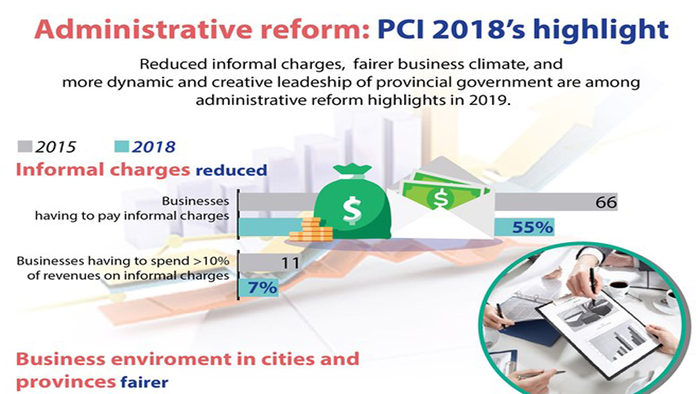 Administrative reform: PCI 2018's highlight
