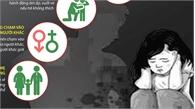 Cần dạy trẻ những gì để tránh bị xâm hại tình dục?
