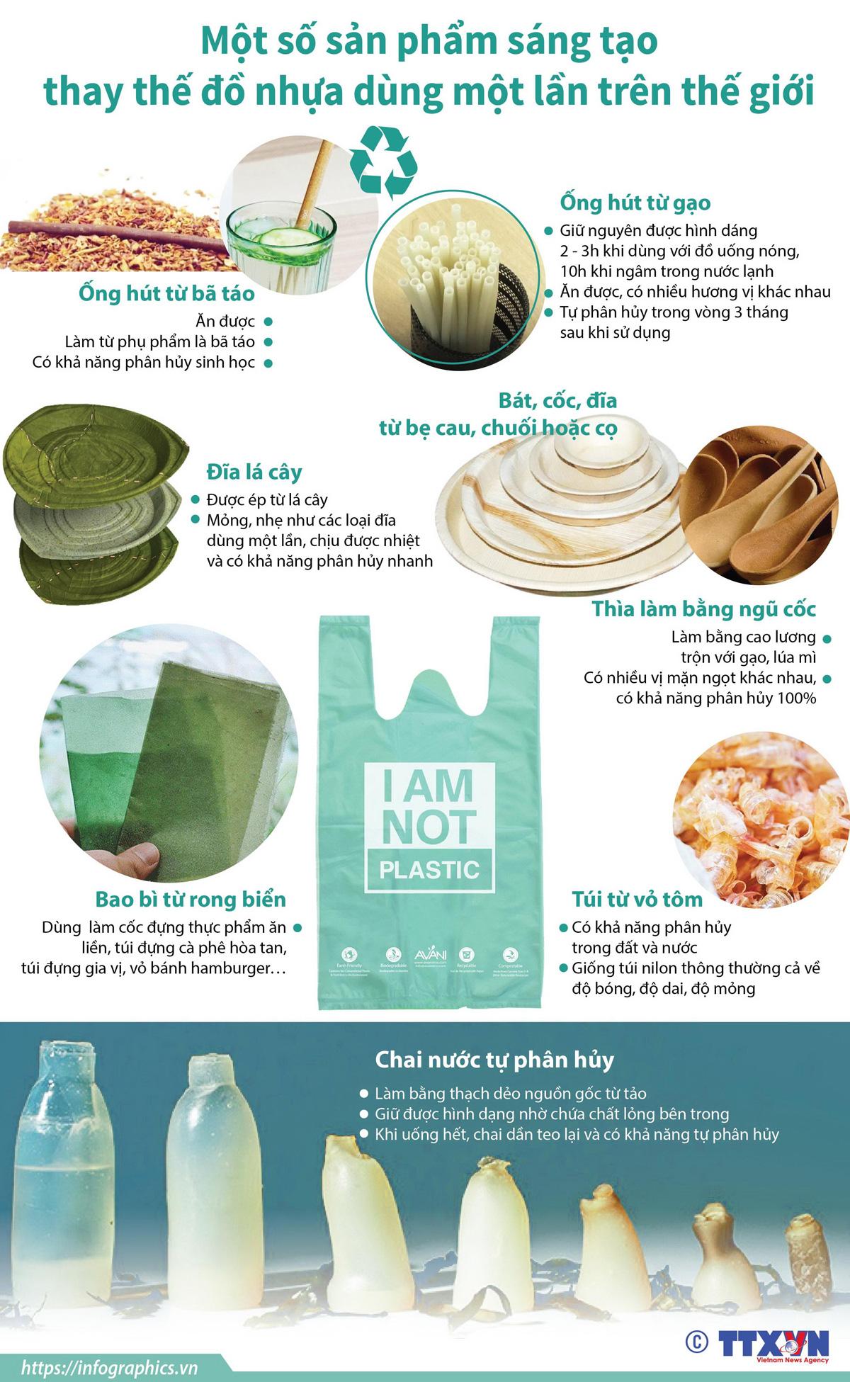 Túi Nilon, Chai Nhựa, Ống Hút Nhựa, Rác Thải Nhựa