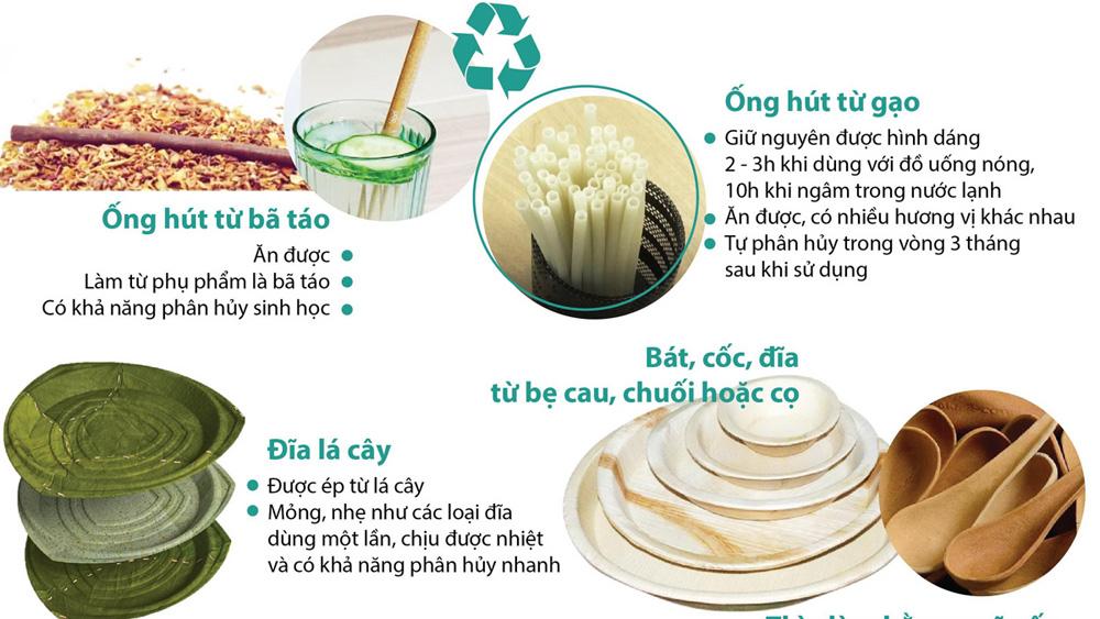 Một số sản phẩm sáng tạo thay thế đồ nhựa dùng một lần