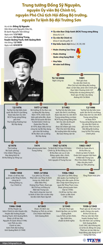 Đồng Chí Đồng Sỹ Nguyên, Huân Chương Sao Vàng, Huân Chương Quân Công Hạng Nhất, Huy Hiệu 80 Năm Tuổi Đảng, Hoạt Động Cách Mạng