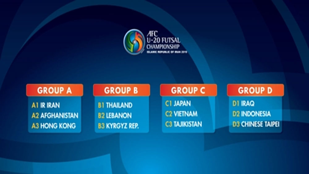 Vietnam grouped with familiar opponents in Asian U20 Futsal