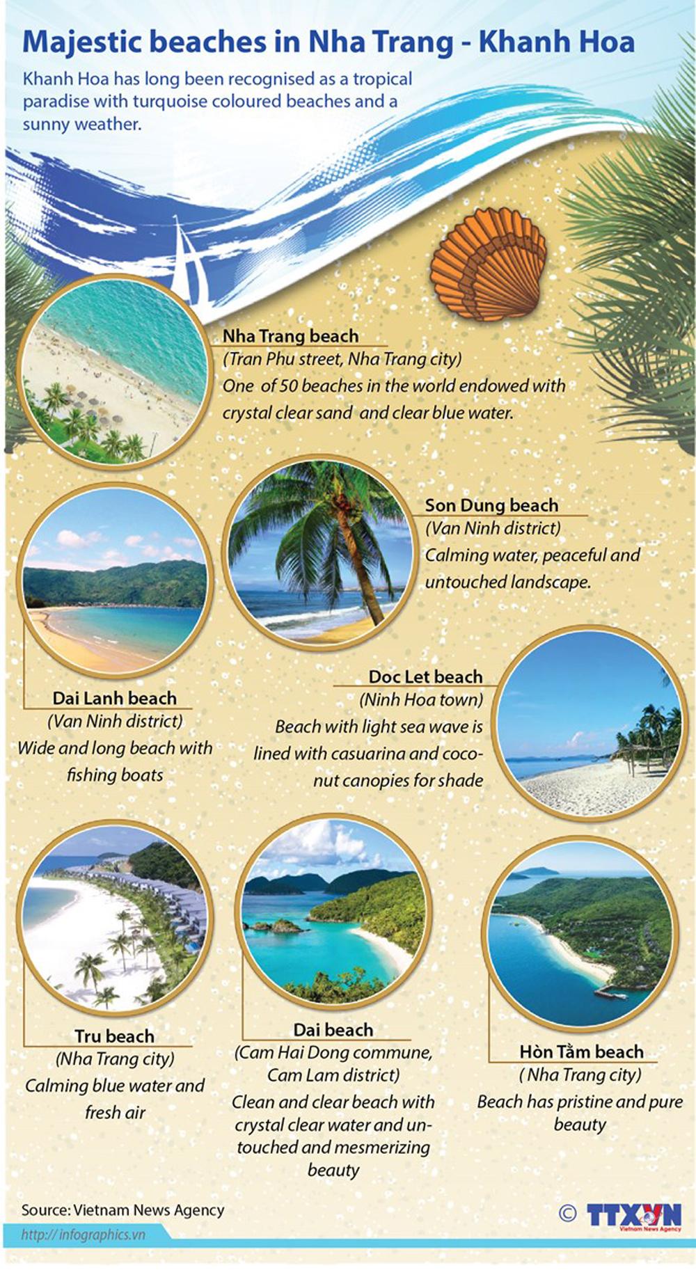 Majestic beaches, Nha Trang - Khanh Hoa, popular destination, tropical paradise