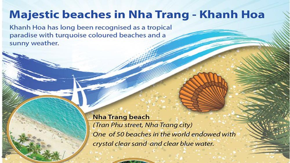 Majestic beaches in Nha Trang - Khanh Hoa