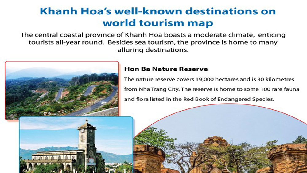 Khanh Hoa's well-known destinations on world tourism map