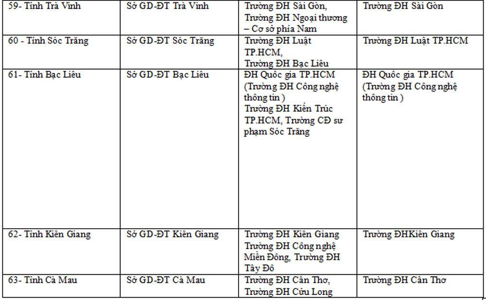 Trường Đại học Mỏ Địa chất, chủ trì chấm trắc nghiệm, kỳ thi THPT quốc gia 2019 tại Bắc Giang