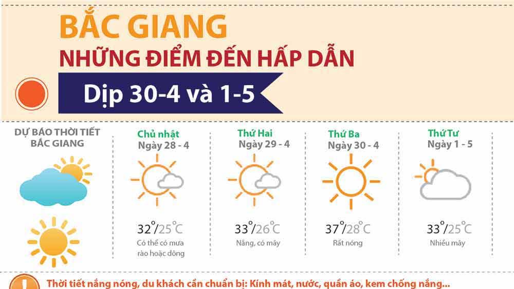 Bắc Giang: Những điểm đến hấp dẫn dịp 30-4 và 1-5